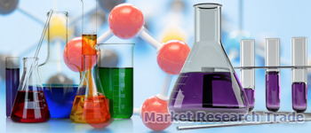 chemical-&-material Market